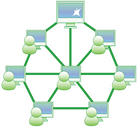 peer to peer network architecture pdf