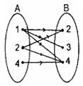 Contoh soal un matematika smp tahun 2015 pemetaan dan fungsi a faktor dari b lebih dari c kurang dari ccuart Gallery