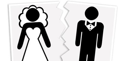 Risk of Divorce Quiz