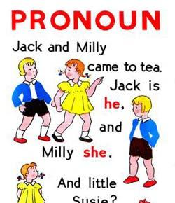 Object Pronouns/ Possessive Adjectives / Possessive Pronouns