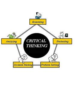 critical thinking practice quiz Work sheet library: critical thinking: grades 3-5 sheets that you can use with your students to build a wide variety of critical thinking test scores, and.