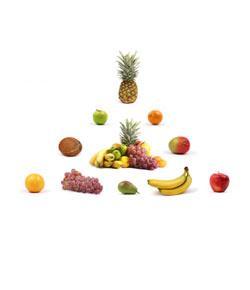 Fruit & Vegetable Quiz