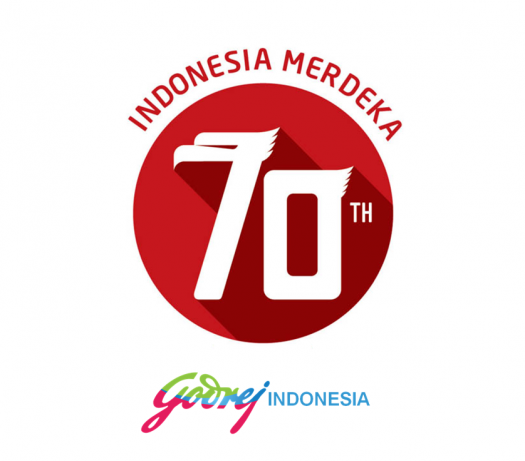 Indonesian Quizzes Amp Trivia Proprofs