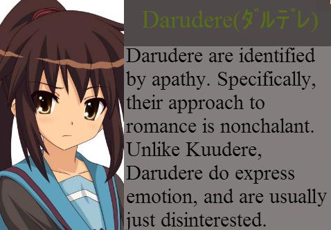 Anime Personality Quiz 1452243527