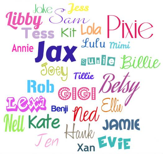 Funny Nicknames For Friends - ProProfs Quiz