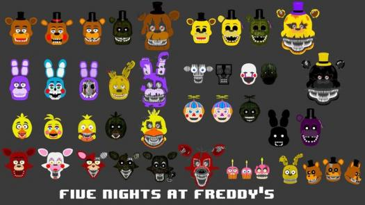 What fnaf 1 2 character are you proprofs quiz