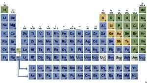 quiz metals nonmetals and metalloids proprofs quiz