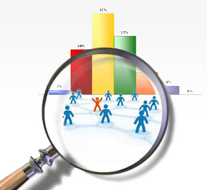 Importance of business research methods