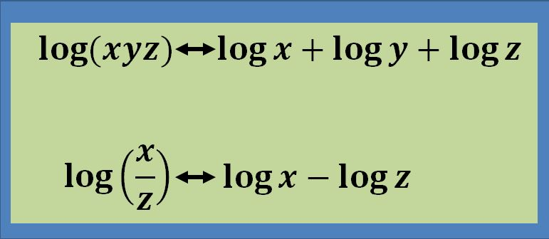 Log Properties Puzzle (draft)
