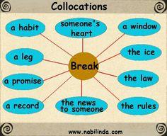 Break Collocations
