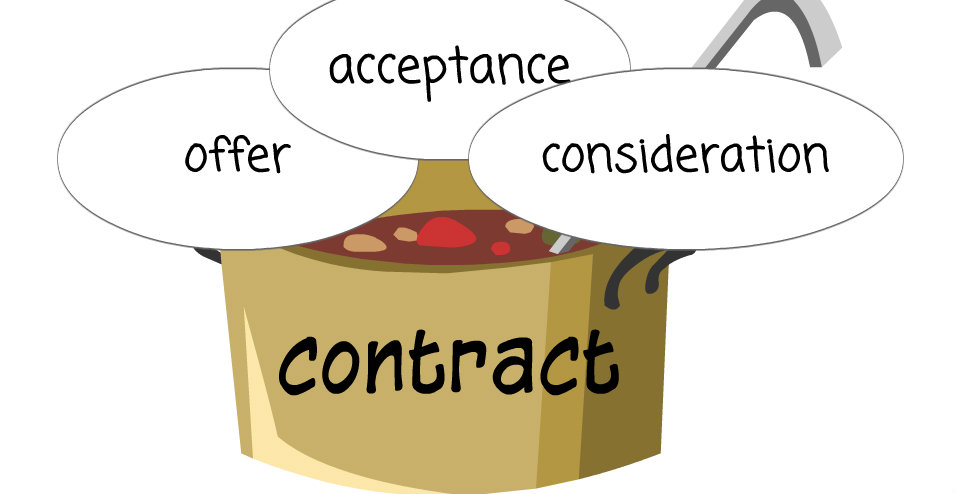 contract law and business law quiz