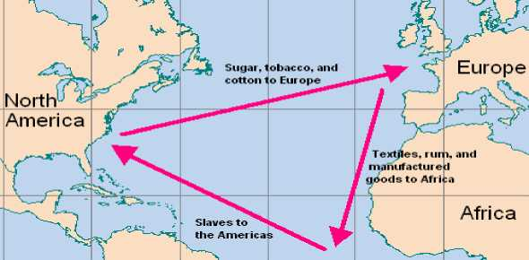 What is the Triangular Trade? - ProProfs Discuss